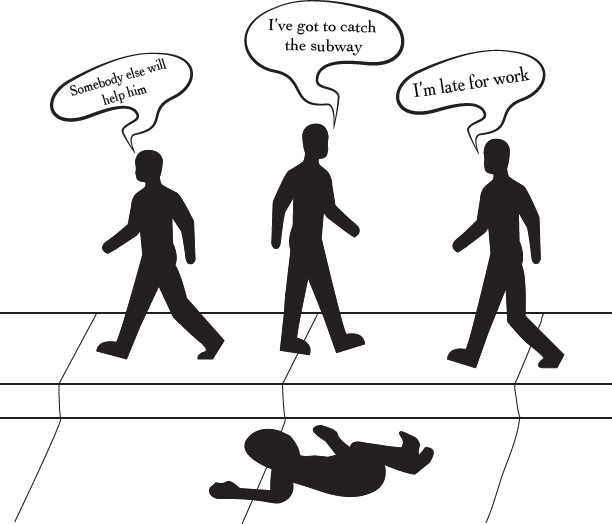 The Bystander Effect: Diffusion ofResponsibility